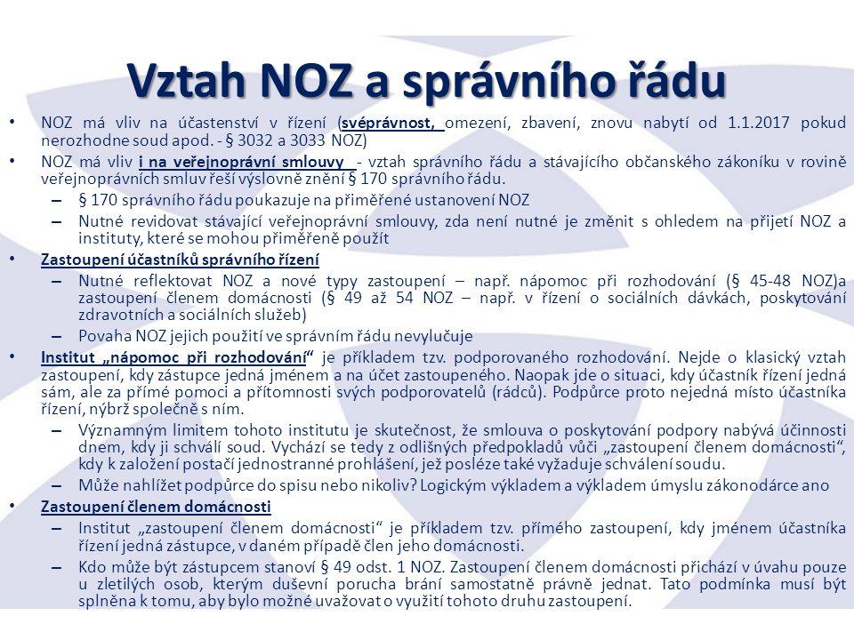 Vztah NOZ a správního řádu NOZ má vliv na účastenství v řízení (svéprávnost, omezení, zbavení, znovu nabytí od 1.1.2017 pokud nerozhodne soud apod.
