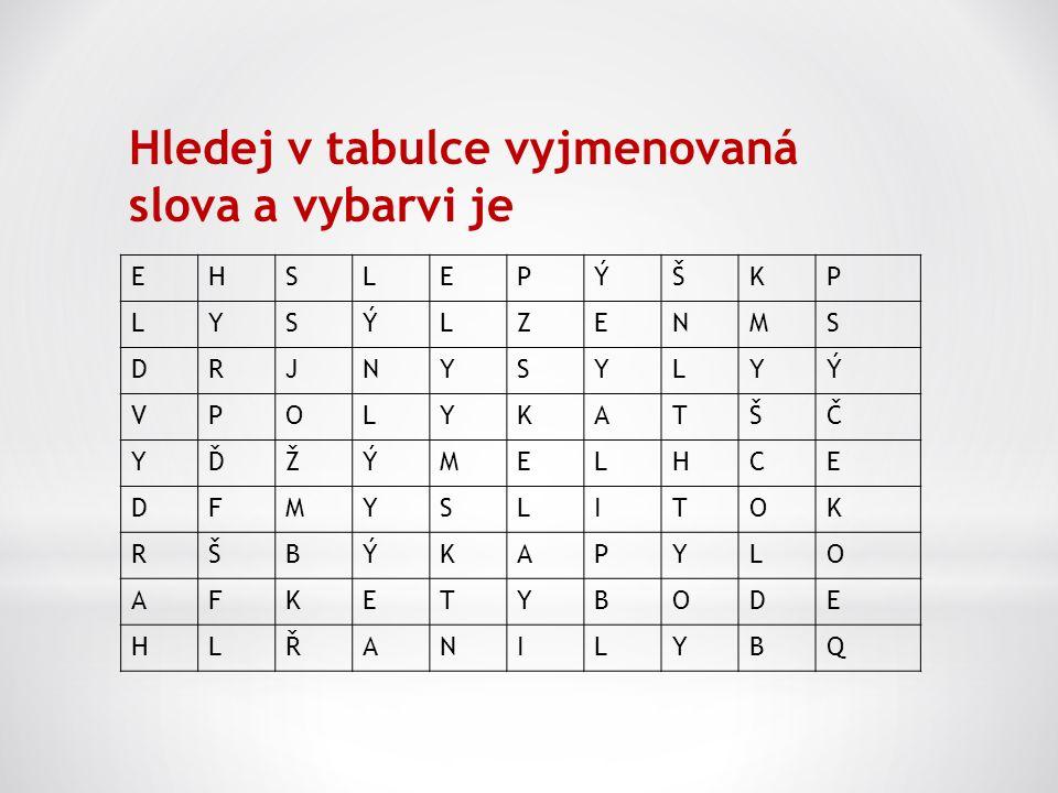 Hledej v tabulce vyjmenovaná slova a vybarvi je EHSLEPÝŠKP LYSÝLZENMS DRJNYSYLYÝ VPOLYKATŠČ YĎŽÝMELHCE DFMYSLITOK RŠBÝKAPYLO AFKETYBODE HLŘANILYBQ