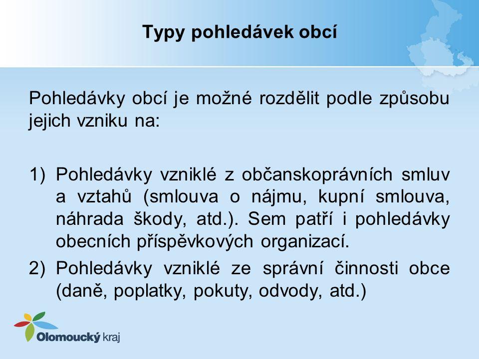Pohledávky vzniklé z občanskoprávních smluv a vztahů Zákon č.
