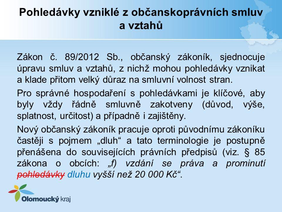 Pohledávky vzniklé z občanskoprávních smluv a vztahů Zákon č. 89/2012 Sb., občanský zákoník, sjednocuje úpravu smluv a vztahů, z nichž mohou pohledávk