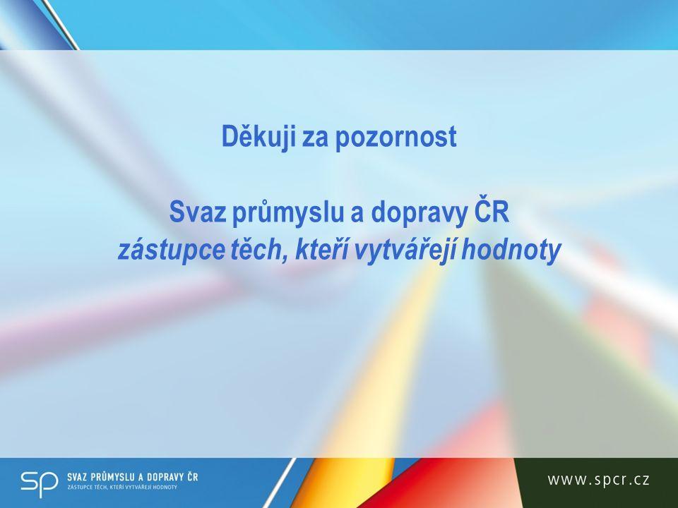 Děkuji za pozornost Svaz průmyslu a dopravy ČR zástupce těch, kteří vytvářejí hodnoty