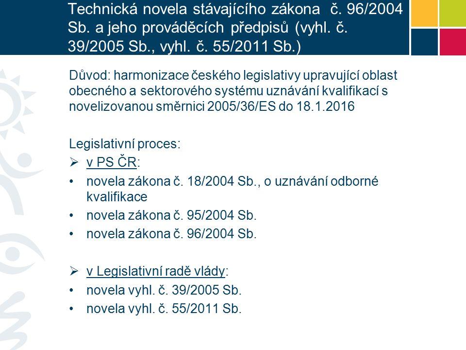 Technická novela stávajícího zákona č. 96/2004 Sb.