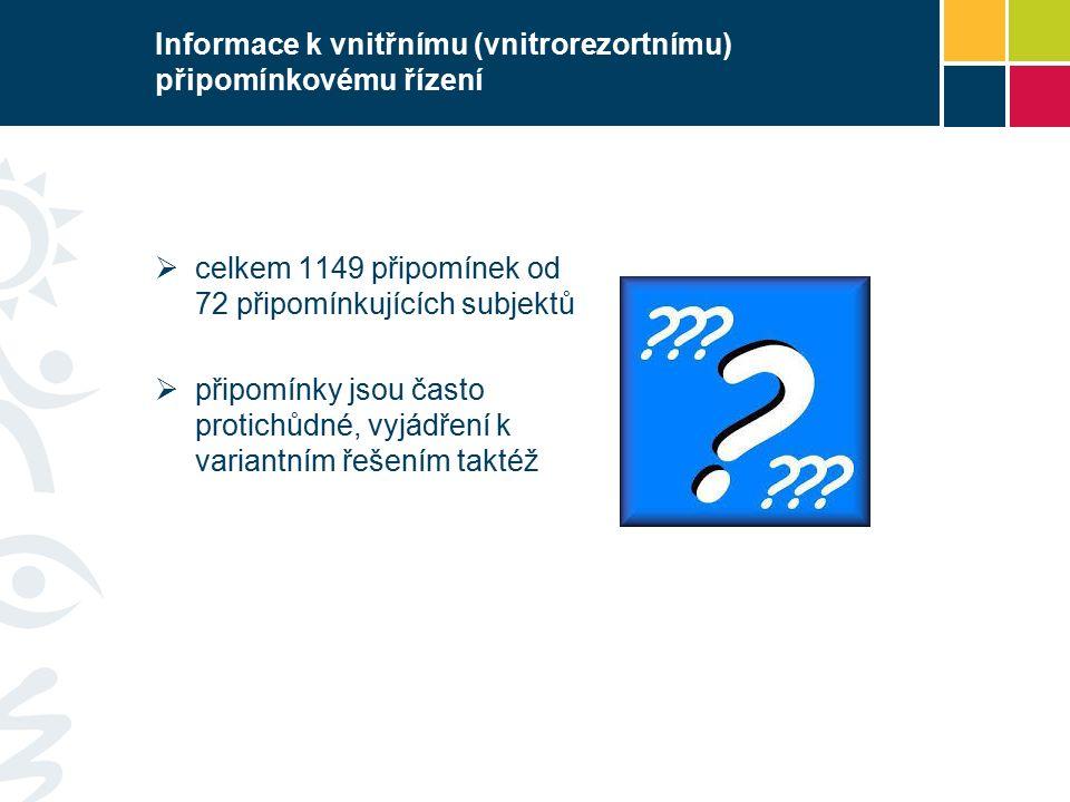Informace k vnitřnímu (vnitrorezortnímu) připomínkovému řízení  celkem 1149 připomínek od 72 připomínkujících subjektů  připomínky jsou často protichůdné, vyjádření k variantním řešením taktéž
