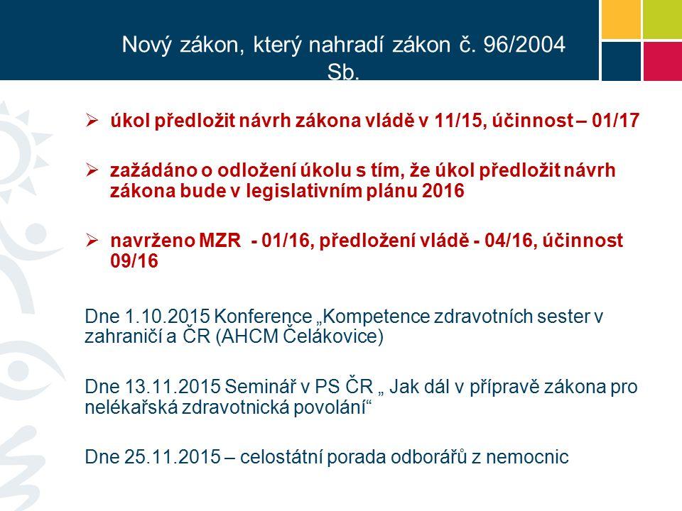 Nový zákon, který nahradí zákon č. 96/2004 Sb.