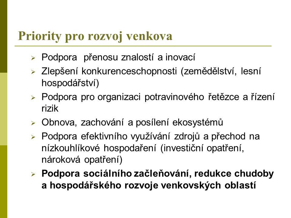 Priority pro rozvoj venkova  Podpora přenosu znalostí a inovací  Zlepšení konkurenceschopnosti (zemědělství, lesní hospodářství)  Podpora pro organizaci potravinového řetězce a řízení rizik  Obnova, zachování a posílení ekosystémů  Podpora efektivního využívání zdrojů a přechod na nízkouhlíkové hospodaření (investiční opatření, nároková opatření)  Podpora sociálního začleňování, redukce chudoby a hospodářského rozvoje venkovských oblastí