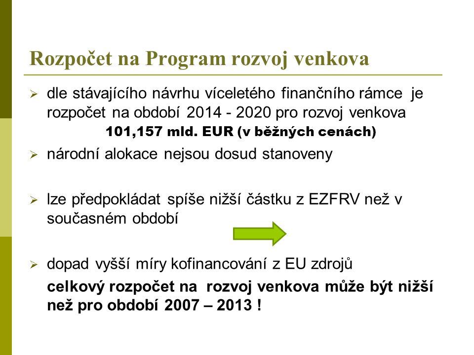 Rozpočet na Program rozvoj venkova  dle stávajícího návrhu víceletého finančního rámce je rozpočet na období 2014 - 2020 pro rozvoj venkova 101,157 mld.
