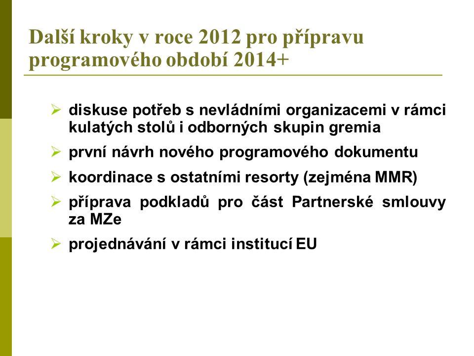 Další kroky v roce 2012 pro přípravu programového období 2014+  diskuse potřeb s nevládními organizacemi v rámci kulatých stolů i odborných skupin gremia  první návrh nového programového dokumentu  koordinace s ostatními resorty (zejména MMR)  příprava podkladů pro část Partnerské smlouvy za MZe  projednávání v rámci institucí EU