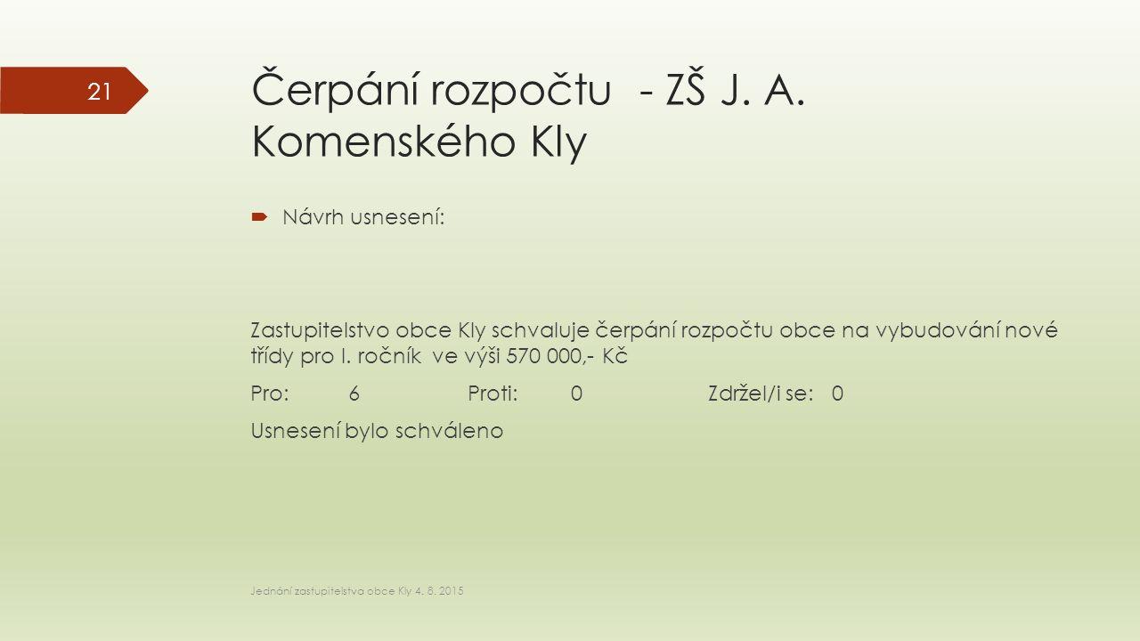 Čerpání rozpočtu - ZŠ J. A.