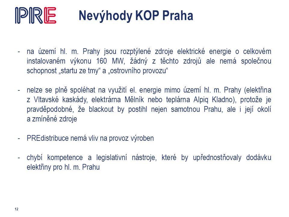 Nevýhody KOP Praha 12 -na území hl. m.