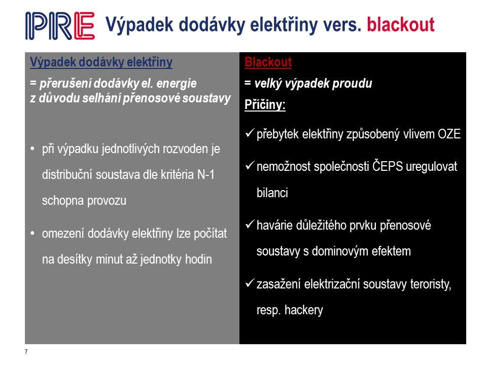 Výpadek dodávky elektřiny vers. blackout 7 Výpadek dodávky elektřiny = přerušení dodávky el.