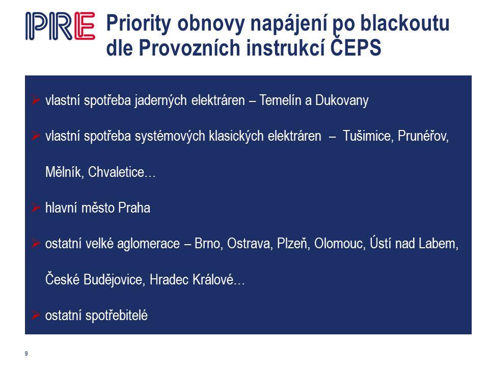Krizový ostrovní provoz (KOP) Praha 10 Ostrovní provoz = režim, kdy výrobna zajišťuje napájení vydělené oblasti po rozpadu el.