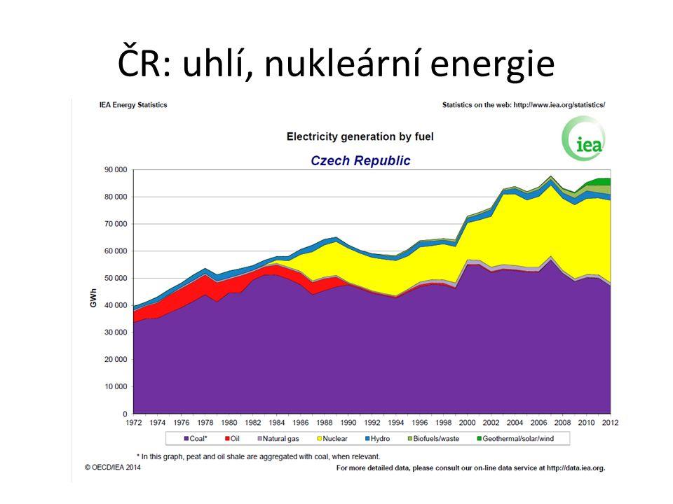 ČR: uhlí, nukleární energie