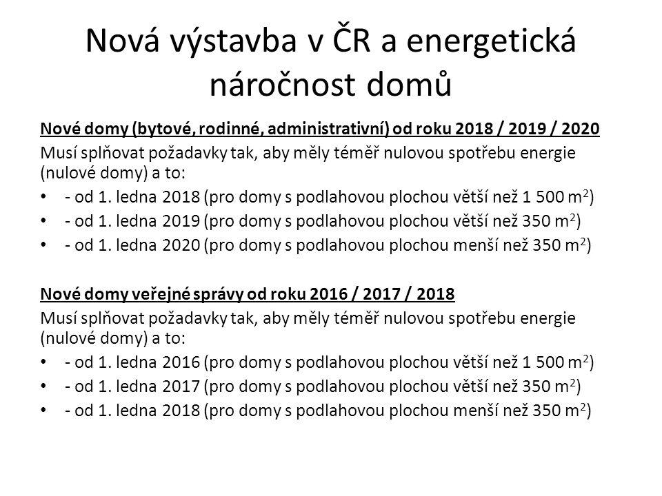 Nová výstavba v ČR a energetická náročnost domů Nové domy (bytové, rodinné, administrativní) od roku 2018 / 2019 / 2020 Musí splňovat požadavky tak, aby měly téměř nulovou spotřebu energie (nulové domy) a to: - od 1.