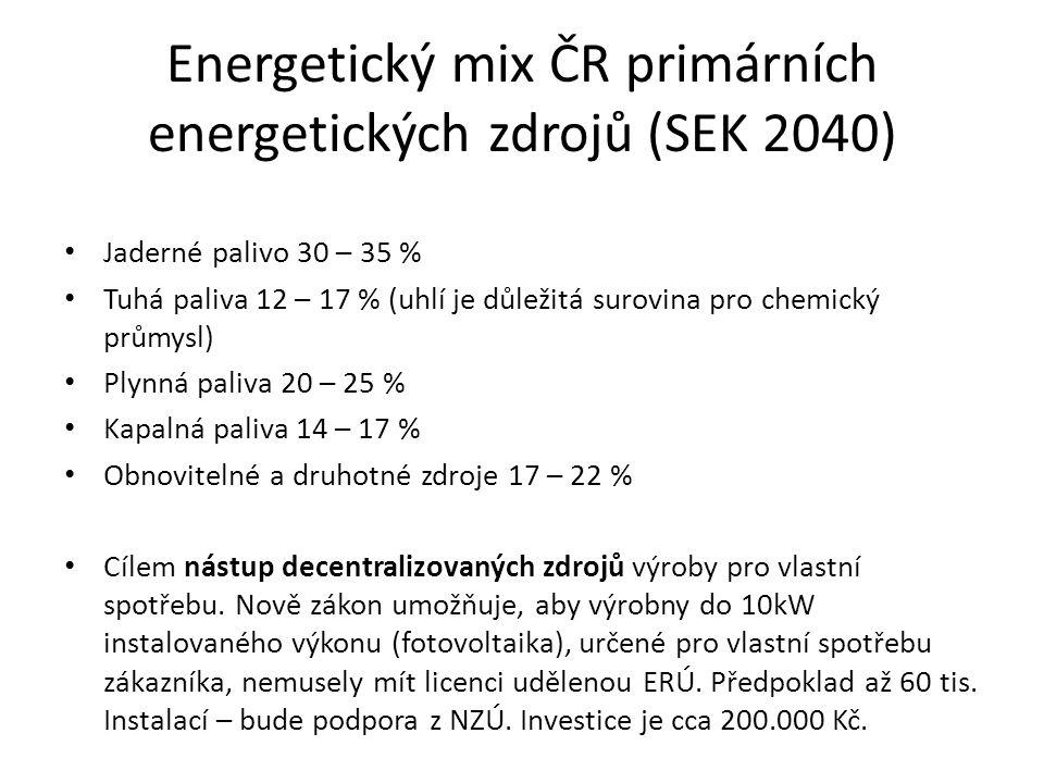 """SMĚRNICE o energetické náročnosti budov definuje: """"Budova s téměř nulovou spotřebou energie je budova, jejíž energetická náročnost je velmi nízká."""