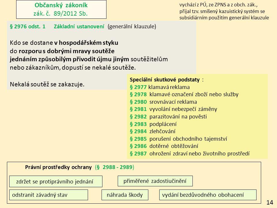 Občanský zákoník zák. č. 89/2012 Sb. vychází z PÚ, ze ZPNS a z obch.