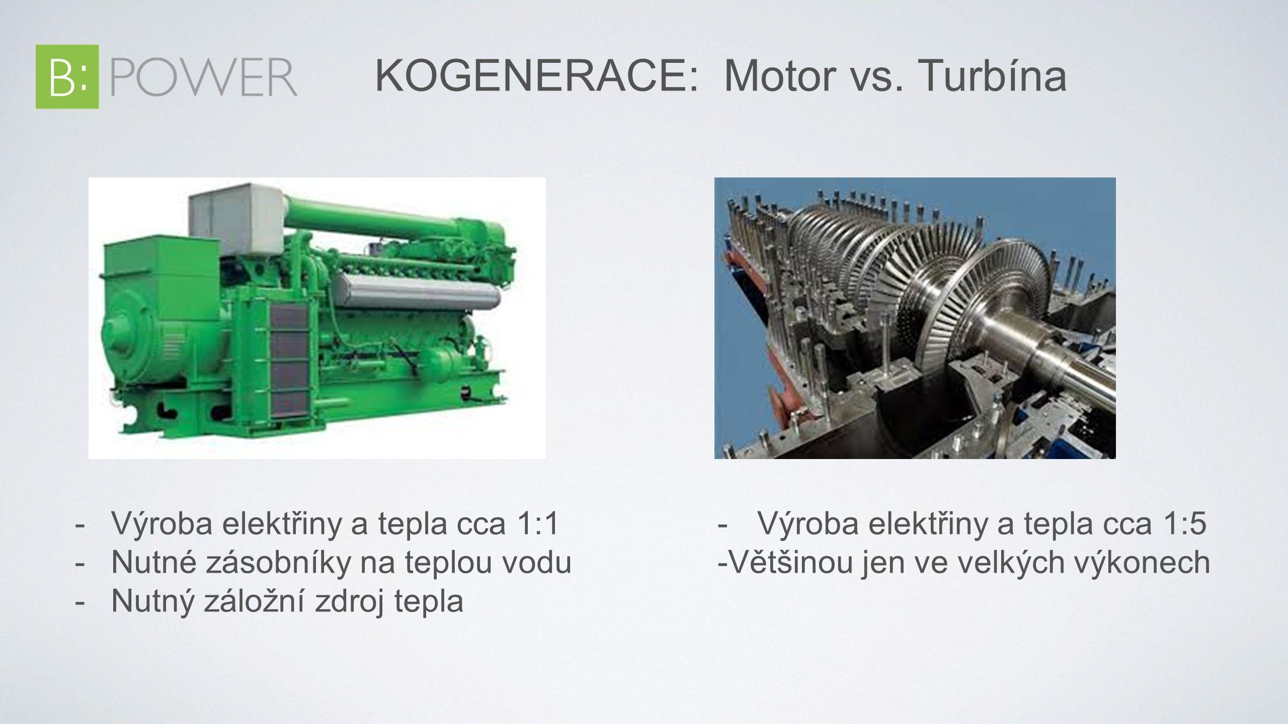 KOGENERACE: Motor vs.