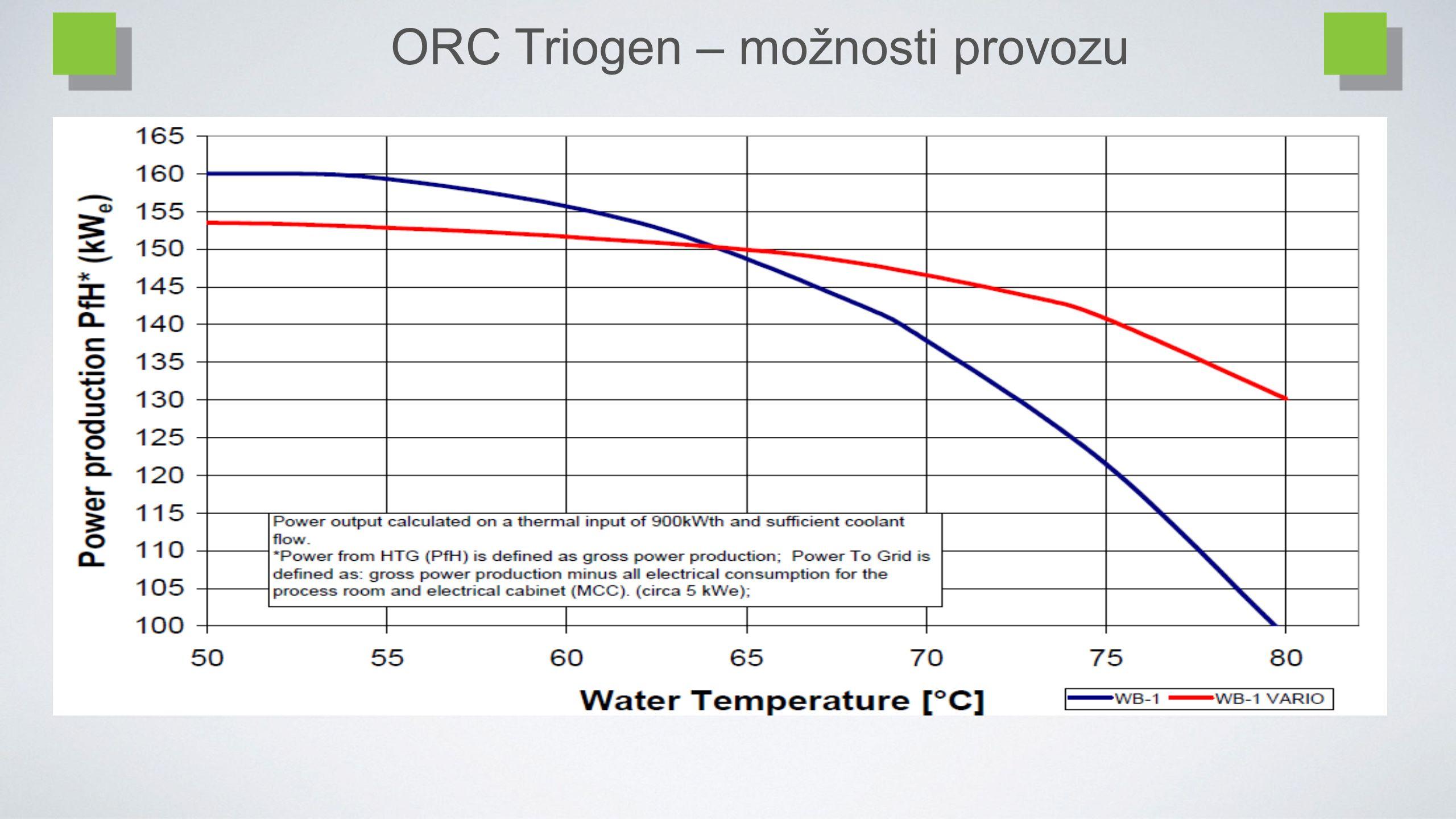 ORC Triogen – možnosti provozu