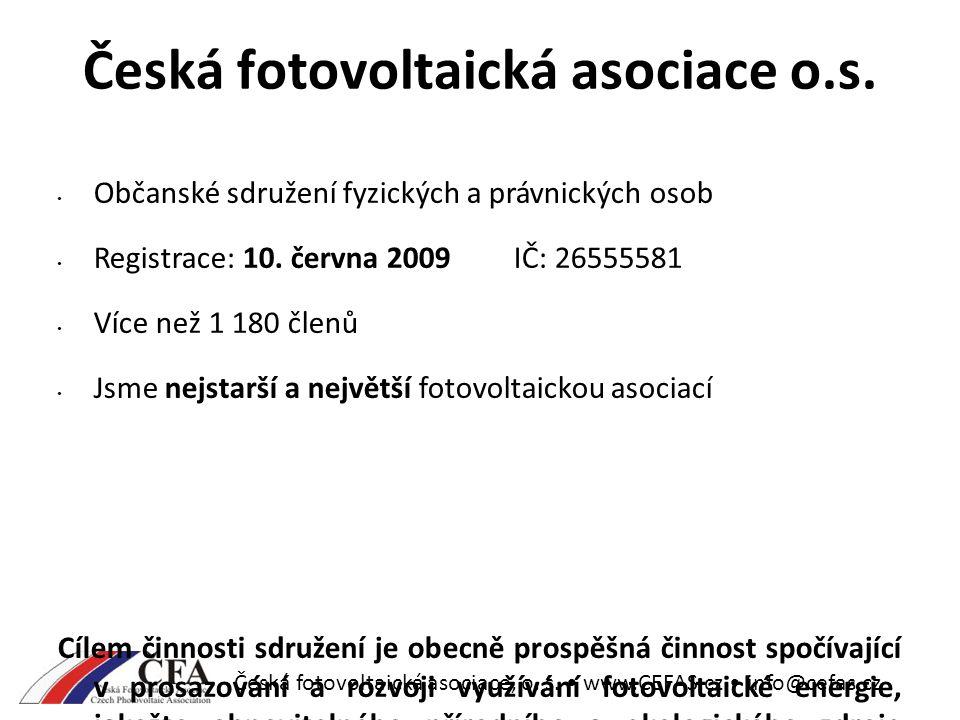 Česká fotovoltaická asociace, o.s. www.CEFAS.cz info@cefas.cz Česká fotovoltaická asociace o.s.