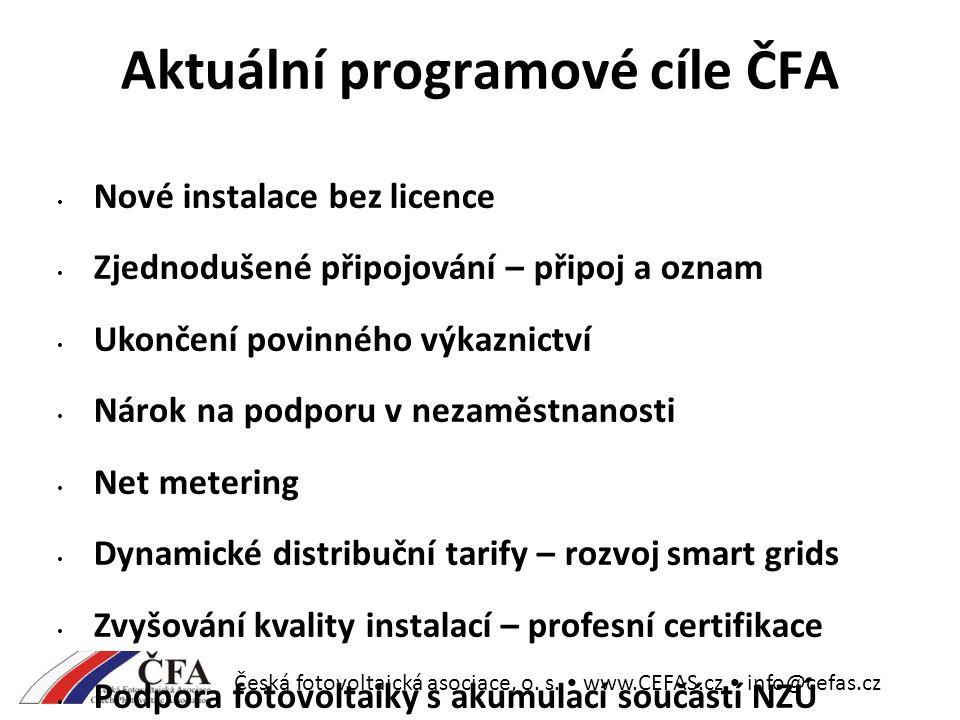 Česká fotovoltaická asociace, o.s.