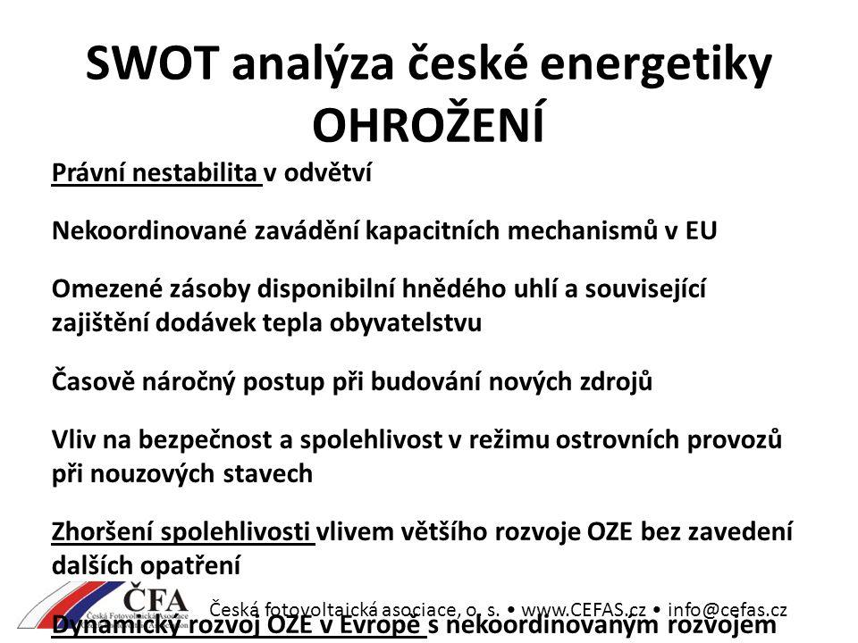 Česká fotovoltaická asociace, o.s. www.CEFAS.cz info@cefas.cz Poslání ČFA o.s.