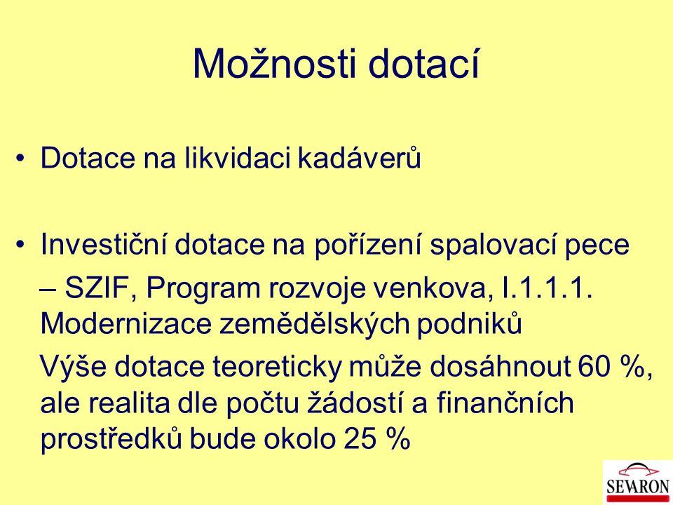 Možnosti dotací Dotace na likvidaci kadáverů Investiční dotace na pořízení spalovací pece – SZIF, Program rozvoje venkova, I.1.1.1.