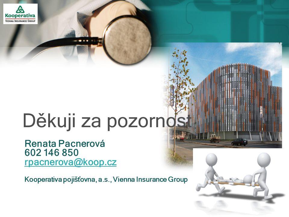 Děkuji za pozornost Renata Pacnerová 602 146 850 rpacnerova@koop.cz Kooperativa pojišťovna, a.s., Vienna Insurance Group