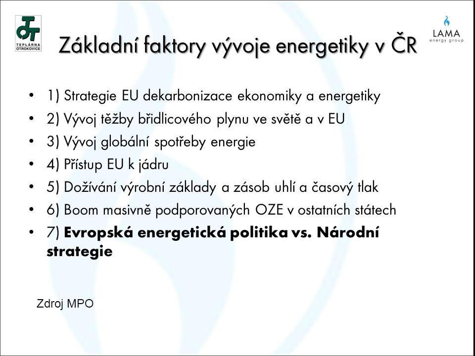 Základní faktory vývoje energetiky v ČR 1) Strategie EU dekarbonizace ekonomiky a energetiky 2) Vývoj těžby břidlicového plynu ve světě a v EU 3) Vývoj globální spotřeby energie 4) Přístup EU k jádru 5) Dožívání výrobní základy a zásob uhlí a časový tlak 6) Boom masivně podporovaných OZE v ostatních státech 7) Evropská energetická politika vs.