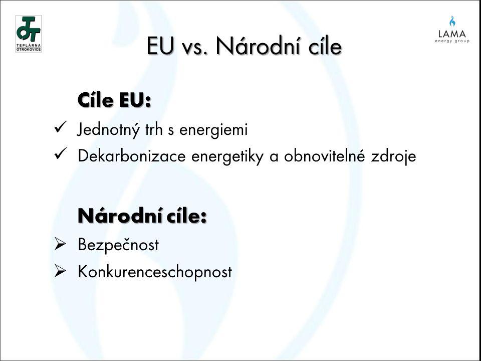 EU vs. Národní cíle EU vs. Národní cíle Cíle EU: Jednotný trh s energiemi Dekarbonizace energetiky a obnovitelné zdroje Národní cíle:  Bezpečnost  K