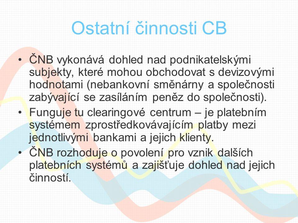 Ostatní činnosti CB ČNB vykonává dohled nad podnikatelskými subjekty, které mohou obchodovat s devizovými hodnotami (nebankovní směnárny a společnosti zabývající se zasíláním peněz do společnosti).