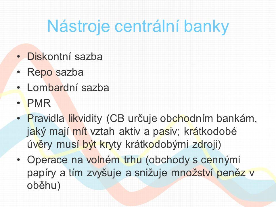 Nástroje centrální banky Diskontní sazba Repo sazba Lombardní sazba PMR Pravidla likvidity (CB určuje obchodním bankám, jaký mají mít vztah aktiv a pasiv; krátkodobé úvěry musí být kryty krátkodobými zdroji) Operace na volném trhu (obchody s cennými papíry a tím zvyšuje a snižuje množství peněz v oběhu)