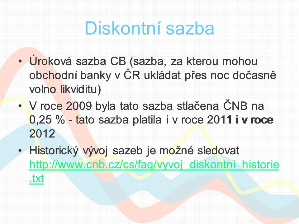 Diskontní sazba Úroková sazba CB (sazba, za kterou mohou obchodní banky v ČR ukládat přes noc dočasně volno likviditu) V roce 2009 byla tato sazba stlačena ČNB na 0,25 % - tato sazba platila i v roce 2011 i v roce 2012 Historický vývoj sazeb je možné sledovat http://www.cnb.cz/cs/faq/vyvoj_diskontni_historie.txt http://www.cnb.cz/cs/faq/vyvoj_diskontni_historie.txt Úroková sazba CB (sazba, za kterou mohou obchodní banky v ČR ukládat přes noc dočasně volno likviditu) V roce 2009 byla tato sazba stlačena ČNB na 0,25 % - tato sazba platila i v roce 2011 i v roce 2012 Historický vývoj sazeb je možné sledovat