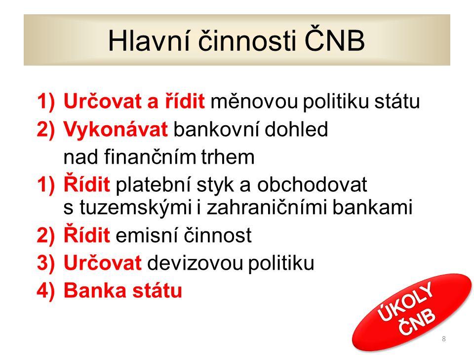 SYNEK, Miroslav; KISLINGEROVÁ, Eva a kol.Podniková ekonomika.