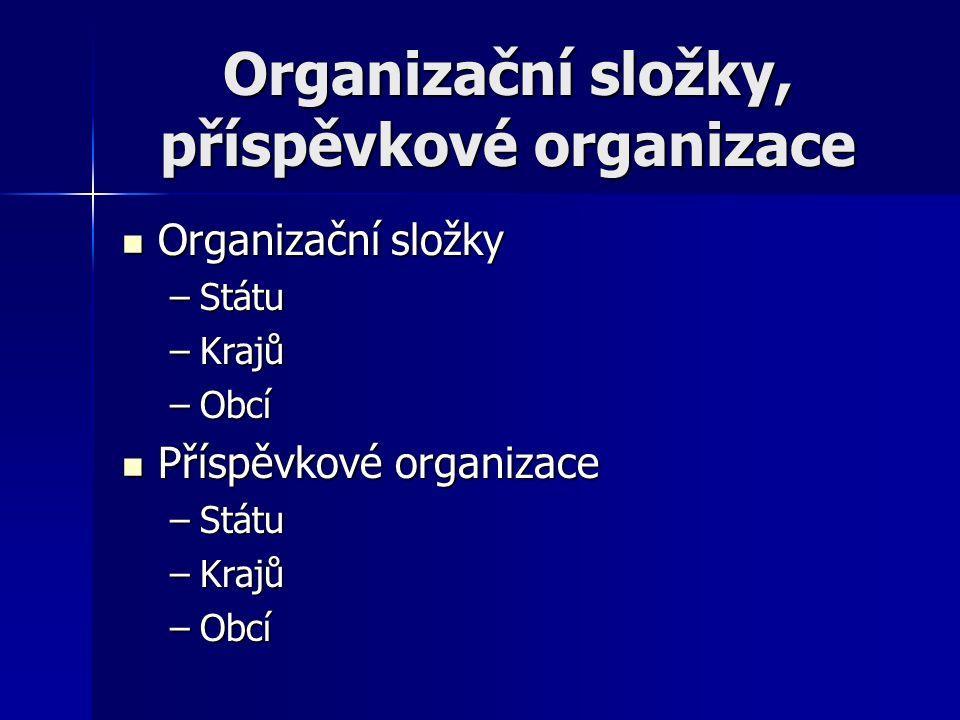 Organizační složky, příspěvkové organizace Organizační složky Organizační složky –Státu –Krajů –Obcí Příspěvkové organizace Příspěvkové organizace –Státu –Krajů –Obcí