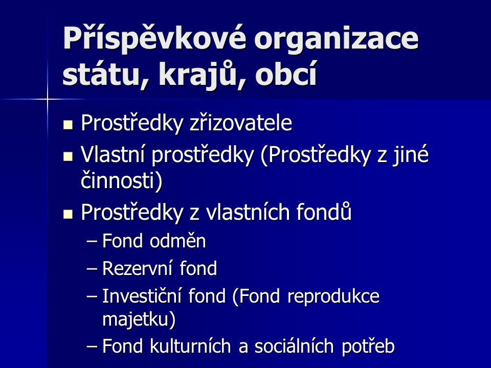 Příspěvkové organizace státu, krajů, obcí Prostředky zřizovatele Prostředky zřizovatele Vlastní prostředky (Prostředky z jiné činnosti) Vlastní prostř
