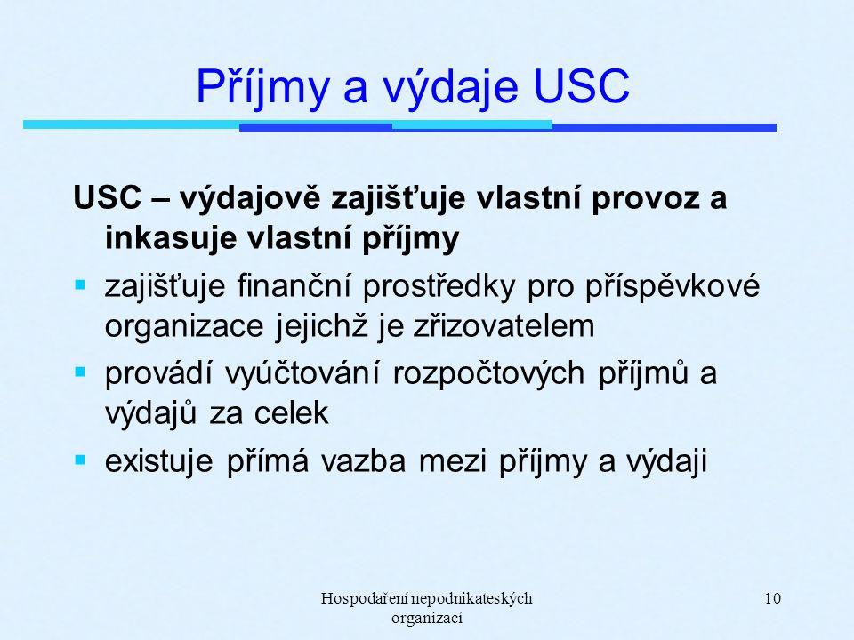 Hospodaření nepodnikateských organizací 10 Příjmy a výdaje USC USC – výdajově zajišťuje vlastní provoz a inkasuje vlastní příjmy  zajišťuje finanční prostředky pro příspěvkové organizace jejichž je zřizovatelem  provádí vyúčtování rozpočtových příjmů a výdajů za celek  existuje přímá vazba mezi příjmy a výdaji