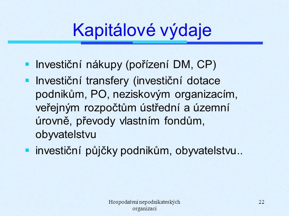 Hospodaření nepodnikateských organizací 22 Kapitálové výdaje  Investiční nákupy (pořízení DM, CP)  Investiční transfery (investiční dotace podnikům, PO, neziskovým organizacím, veřejným rozpočtům ústřední a územní úrovně, převody vlastním fondům, obyvatelstvu  investiční půjčky podnikům, obyvatelstvu..