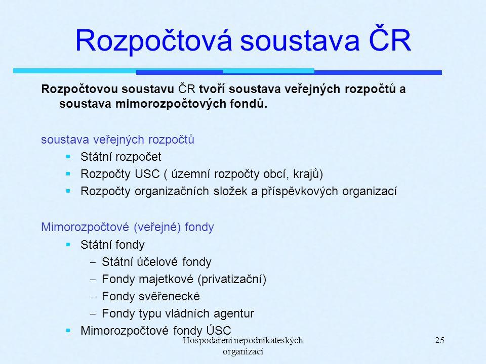 Hospodaření nepodnikateských organizací 25 Rozpočtová soustava ČR Rozpočtovou soustavu ČR tvoří soustava veřejných rozpočtů a soustava mimorozpočtových fondů.