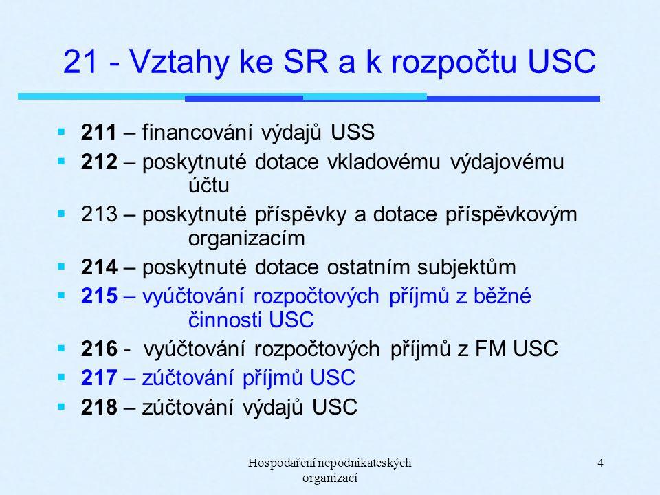 Hospodaření nepodnikateských organizací 4 21 - Vztahy ke SR a k rozpočtu USC  211 – financování výdajů USS  212 – poskytnuté dotace vkladovému výdajovému účtu  213 – poskytnuté příspěvky a dotace příspěvkovým organizacím  214 – poskytnuté dotace ostatním subjektům  215 – vyúčtování rozpočtových příjmů z běžné činnosti USC  216 - vyúčtování rozpočtových příjmů z FM USC  217 – zúčtování příjmů USC  218 – zúčtování výdajů USC
