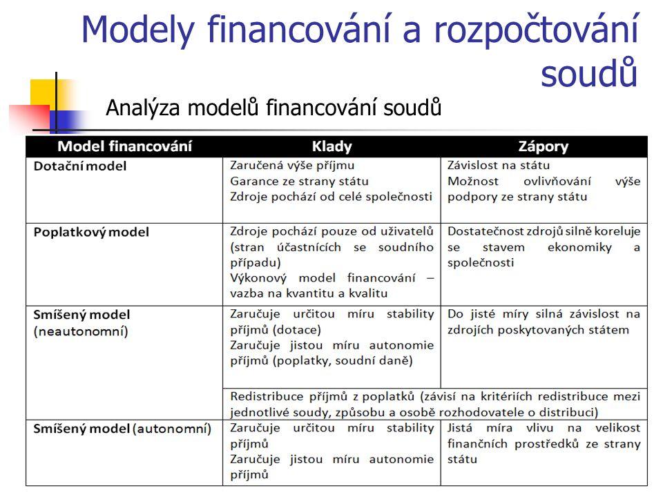 Modely financování a rozpočtování soudů Analýza modelů financování soudů