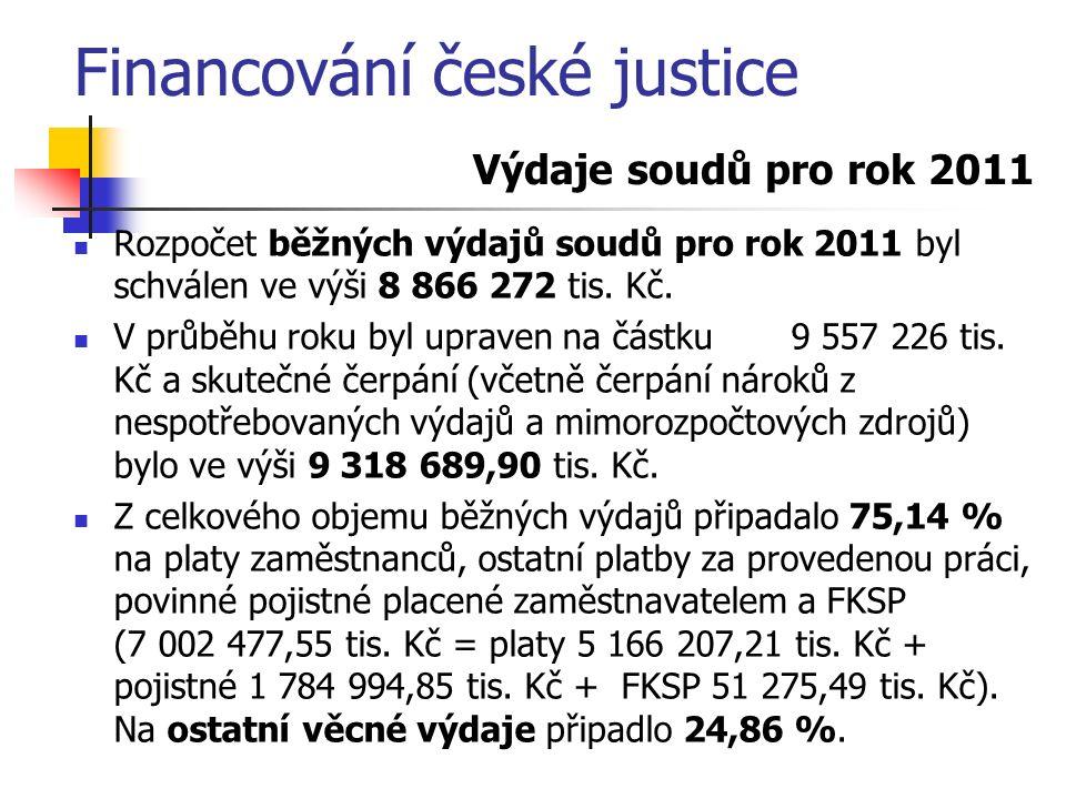 Financování české justice Rozpočet běžných výdajů soudů pro rok 2011 byl schválen ve výši 8 866 272 tis.