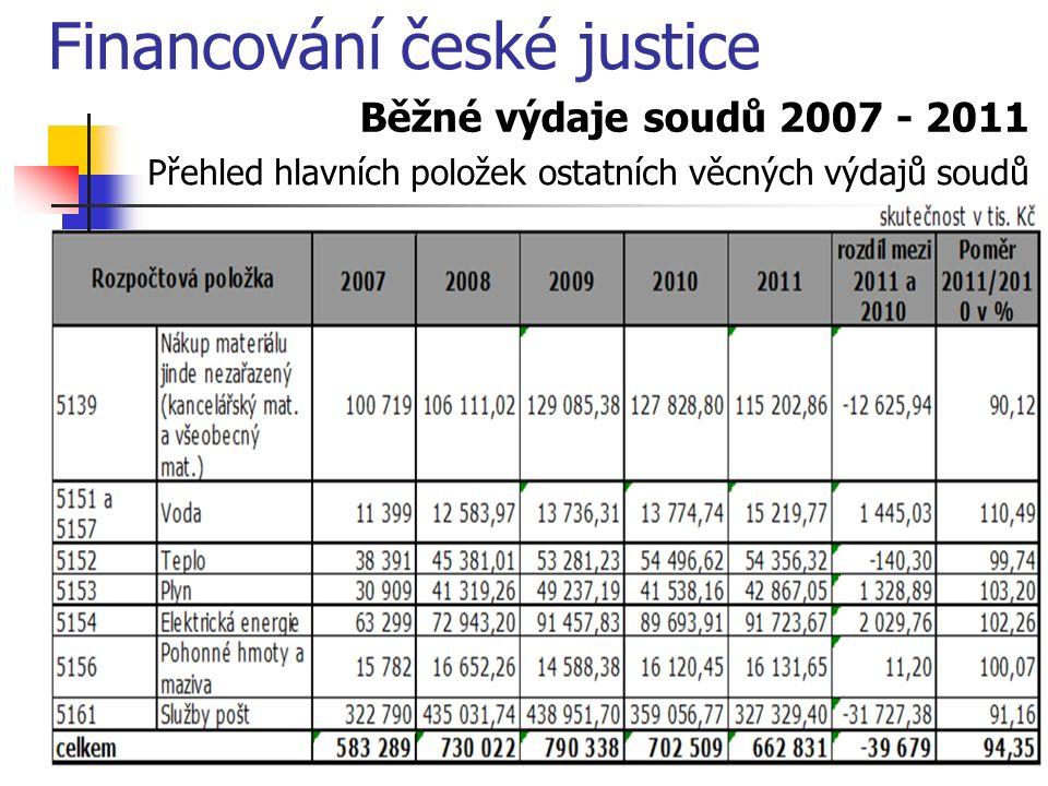 Financování české justice Běžné výdaje soudů 2007 - 2011 Přehled hlavních položek ostatních věcných výdajů soudů