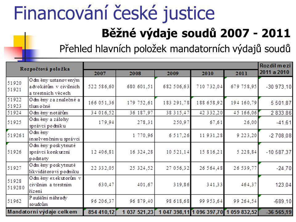 Financování české justice Běžné výdaje soudů 2007 - 2011 Přehled hlavních položek mandatorních výdajů soudů