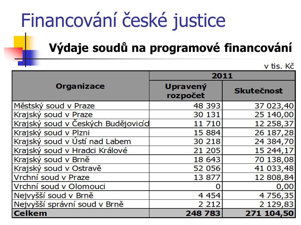 Financování české justice Výdaje soudů na programové financování