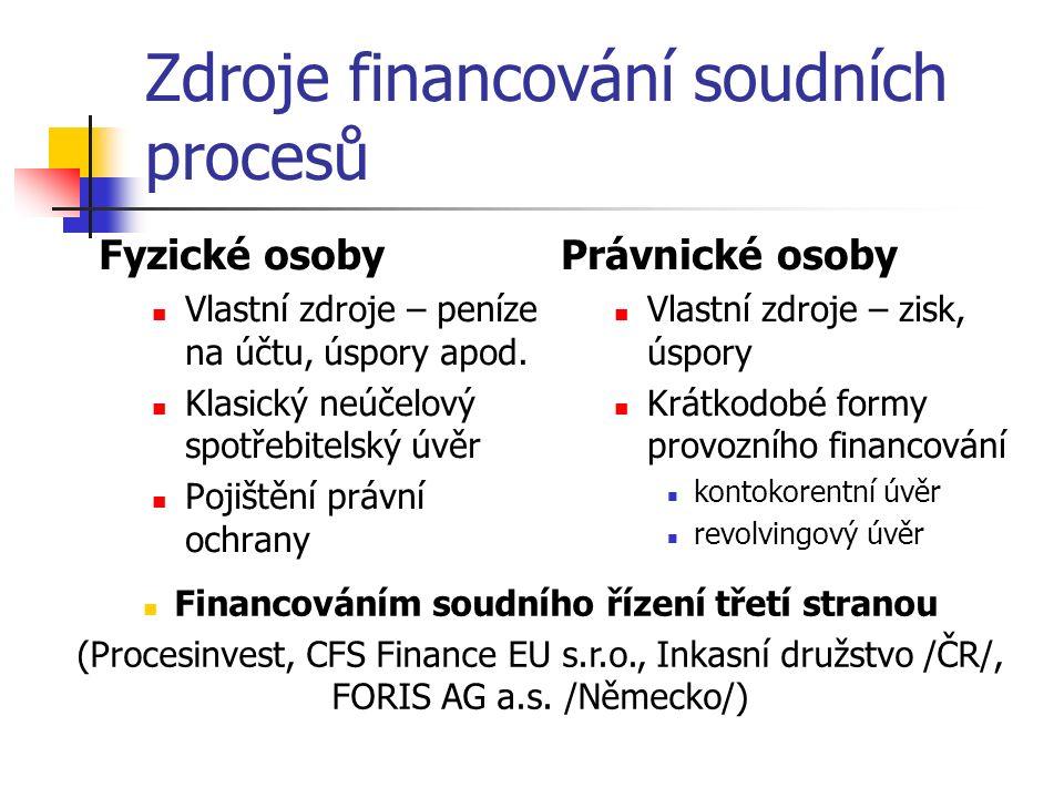 Zdroje financování soudních procesů Fyzické osoby Vlastní zdroje – peníze na účtu, úspory apod.
