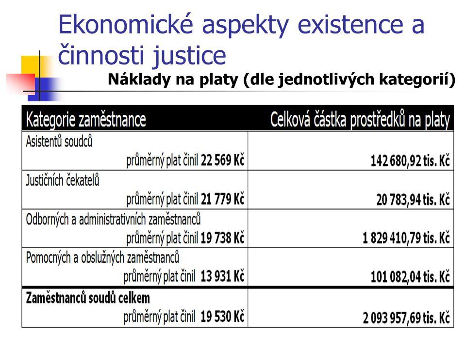 Ekonomické aspekty existence a činnosti justice Náklady na platy (dle jednotlivých kategorií)
