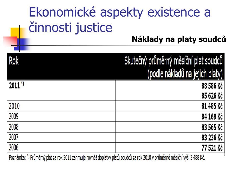 Ekonomické aspekty existence a činnosti justice Náklady na platy soudců