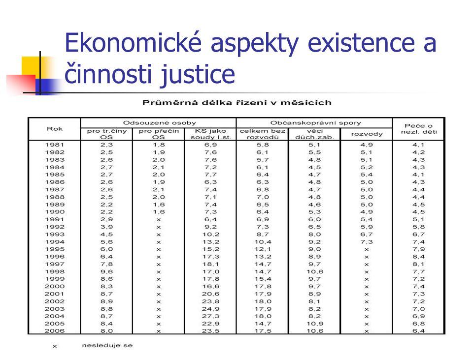 Ekonomické aspekty existence a činnosti justice
