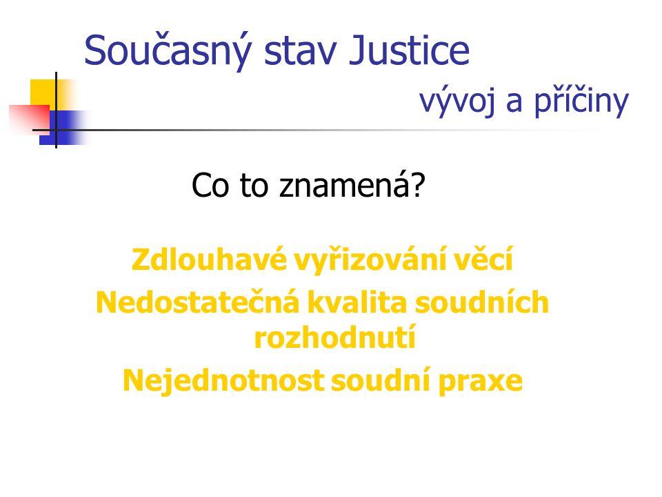Co to znamená? Zdlouhavé vyřizování věcí Nedostatečná kvalita soudních rozhodnutí Nejednotnost soudní praxe Současný stav Justice vývoj a příčiny