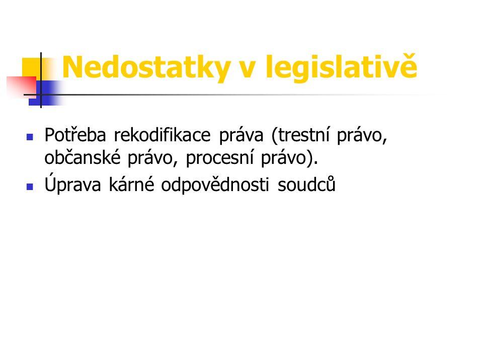 Potřeba rekodifikace práva (trestní právo, občanské právo, procesní právo).