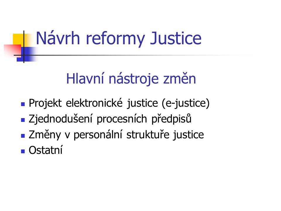 Hlavní nástroje změn Projekt elektronické justice (e-justice) Zjednodušení procesních předpisů Změny v personální struktuře justice Ostatní Návrh reformy Justice